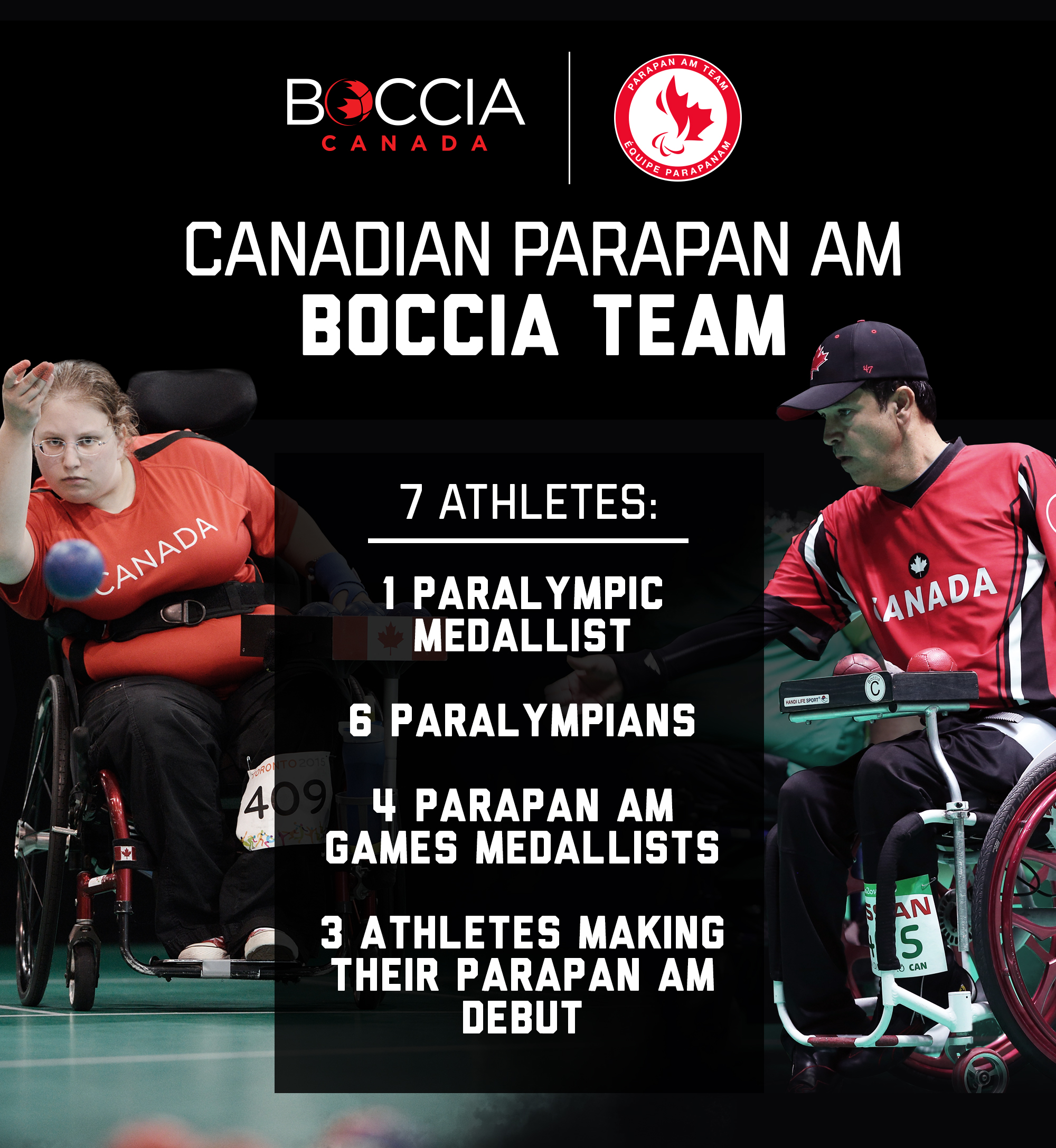 A graphic showing the make-up of the Canadian Parapan Am Boccia Team