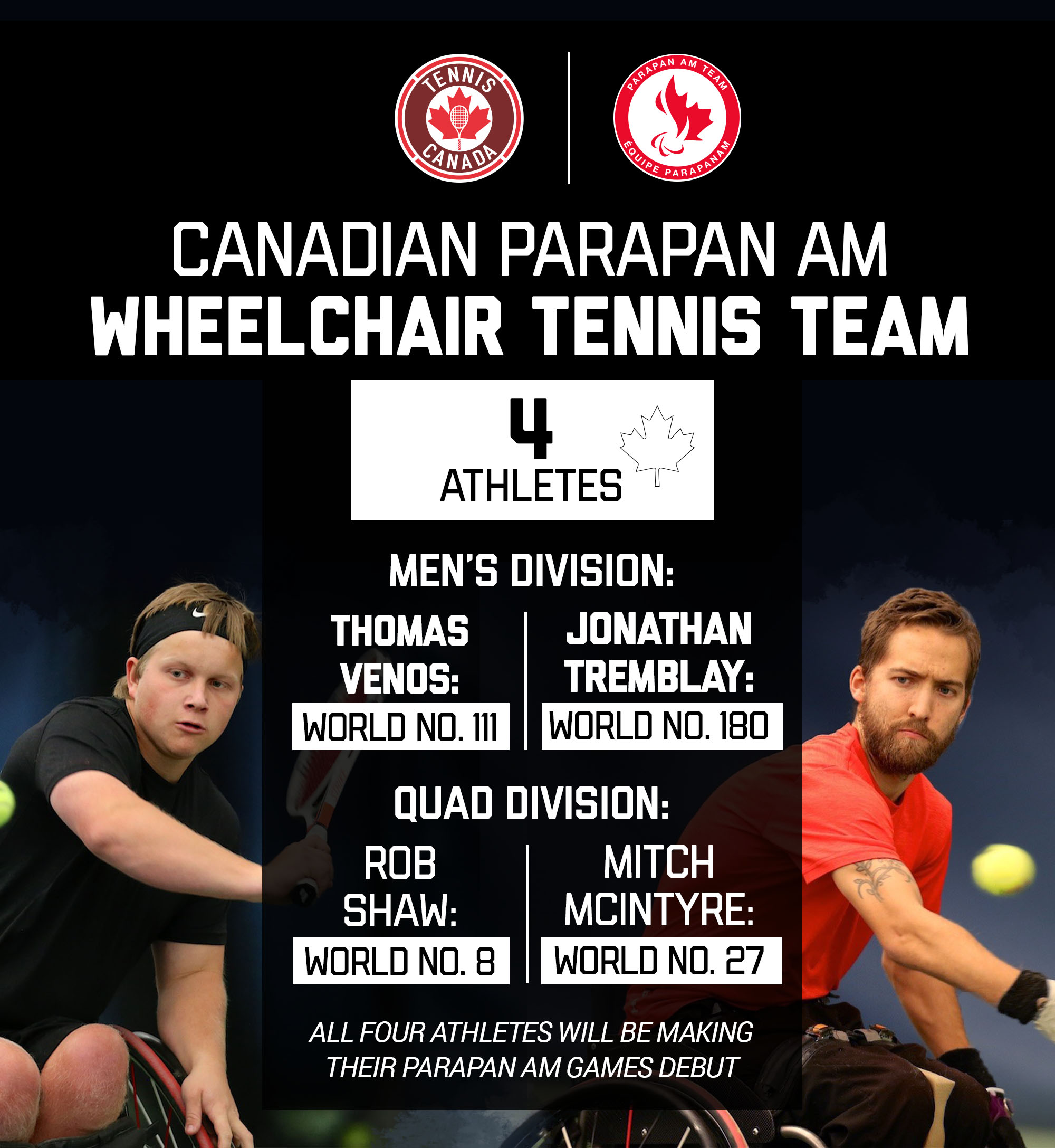 A graphic showing the make-up of the Canadian Parapan Am Wheelchair Tennis Team.